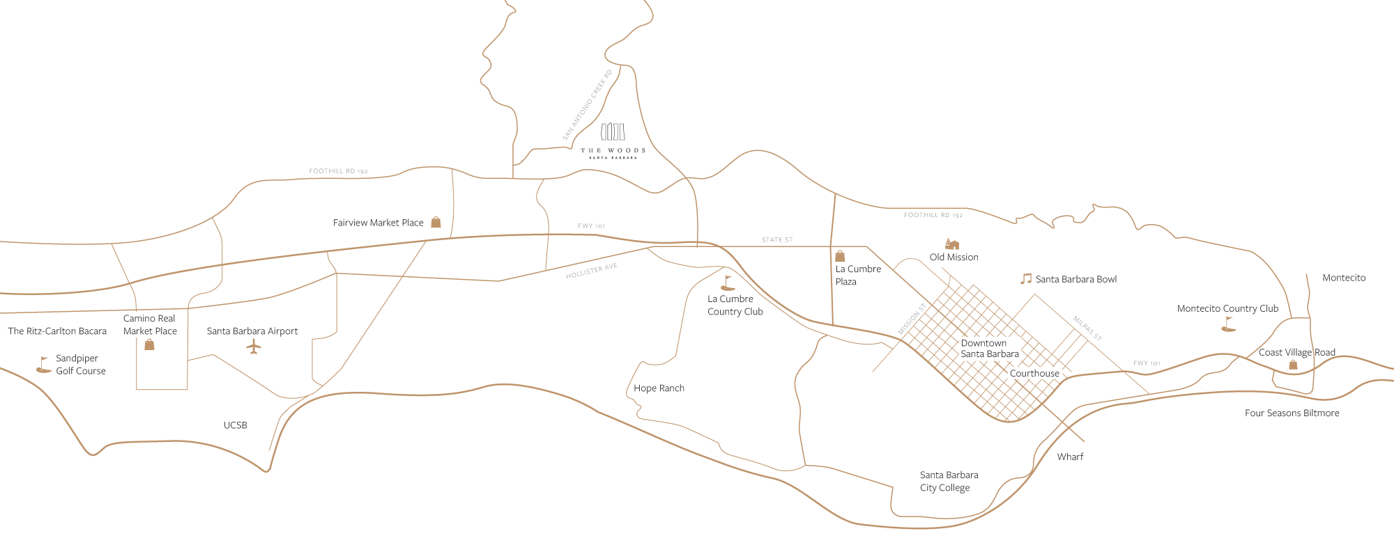 santa-barbara-city